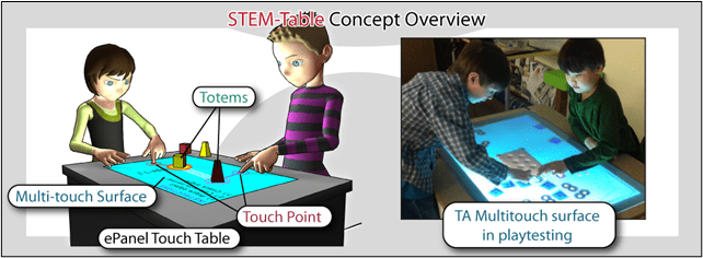 Renders of people playing on a table